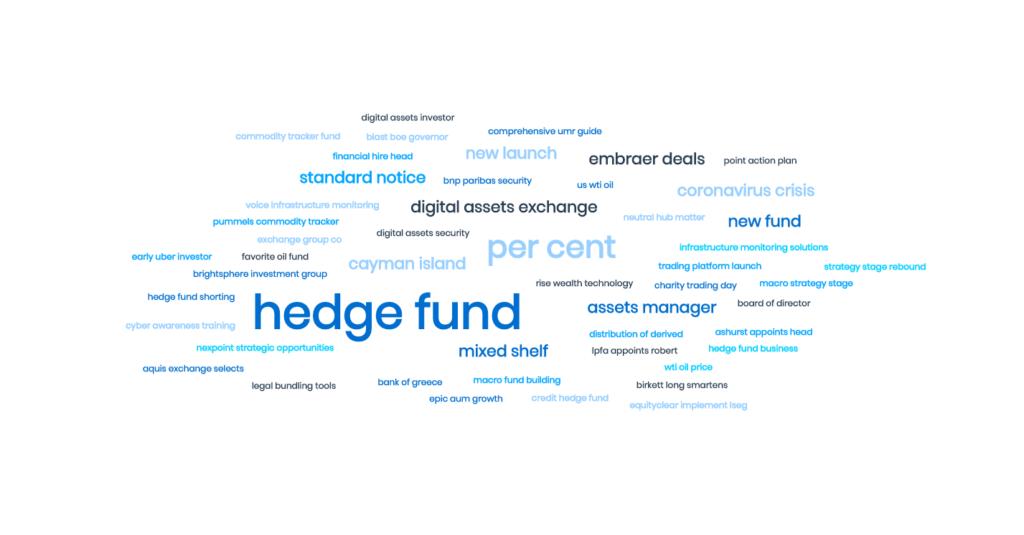 Market Sentiment Hedge Funds