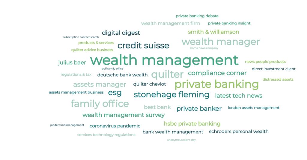 Wealth Management Marketin Sentiment