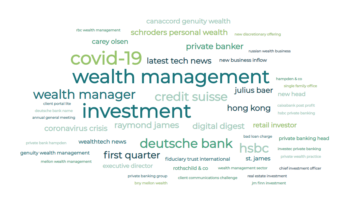Wealth Management Sentiment in May 2020?