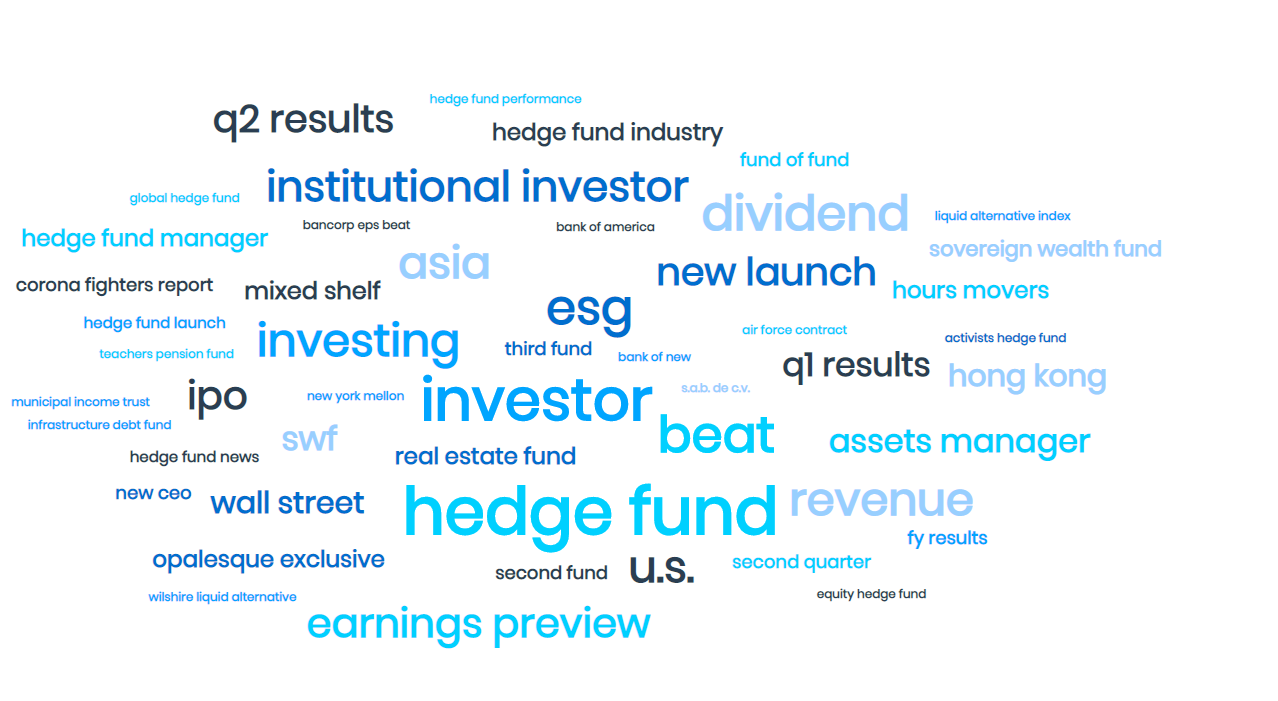Marketing Sentiment for Hedge fund Managers July 2020