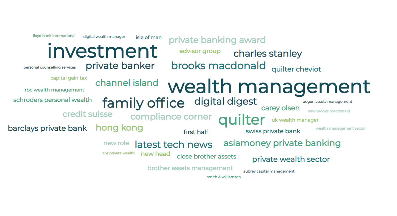 Marketing Sentiment for Wealth Managers July 2020
