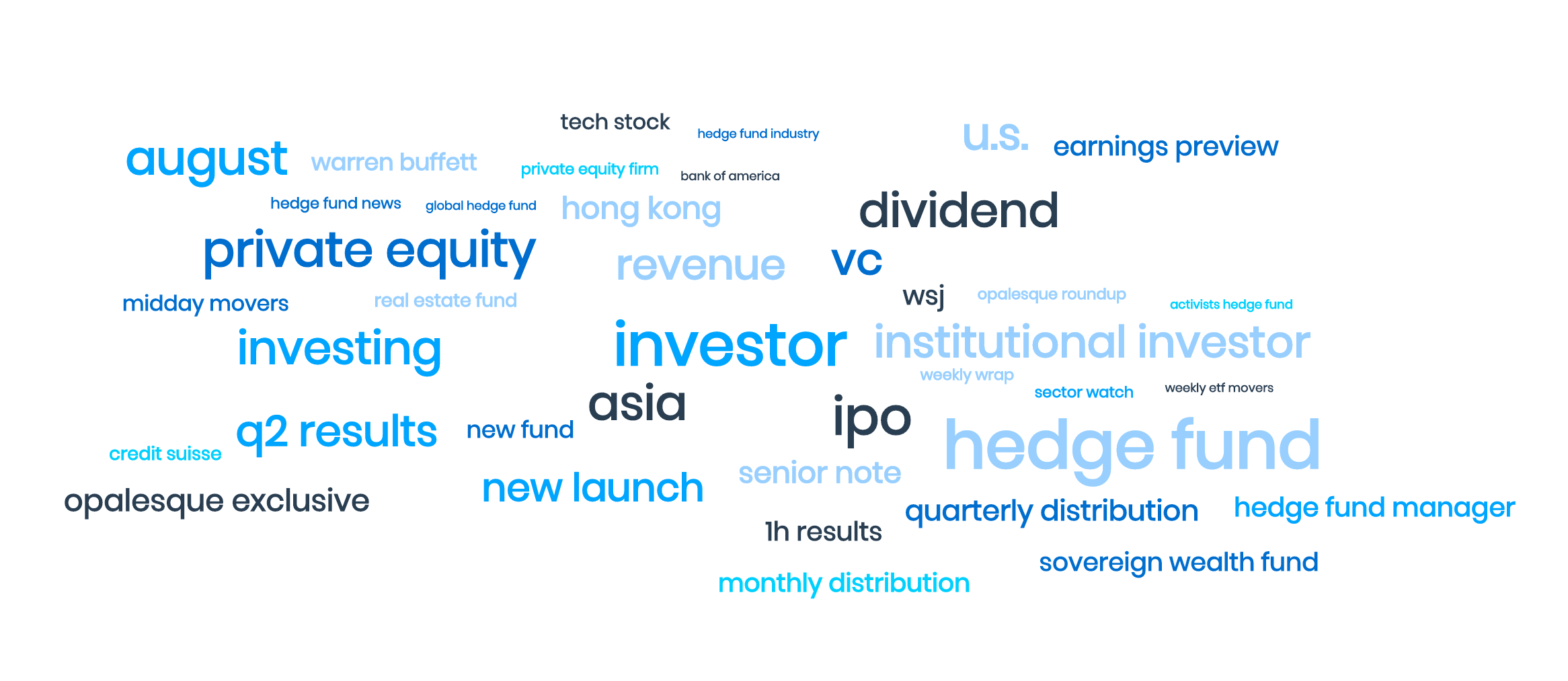 Hedge Fund Sentiment Analysis