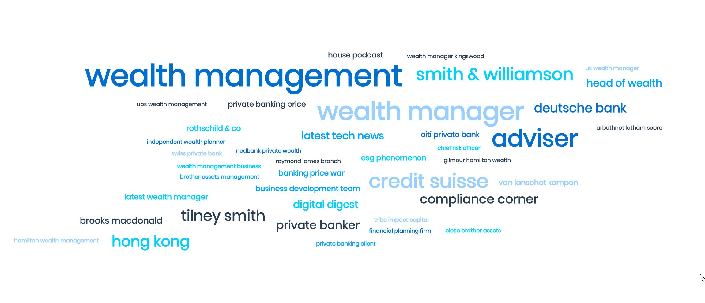 Wealth Management Sentiment Analysis